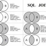 sql_joins_explained